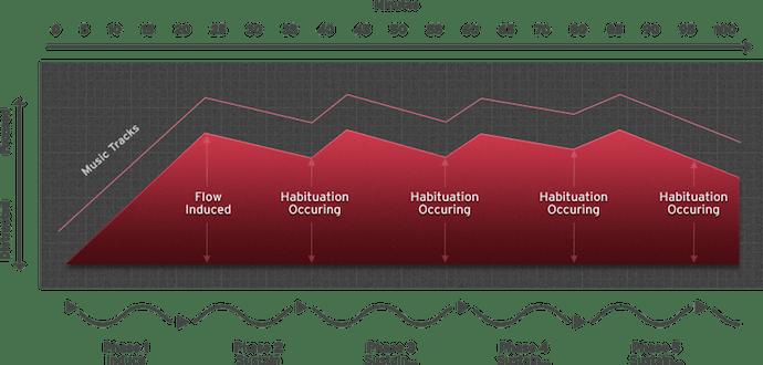focus_chart_line